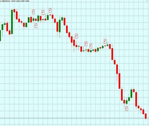 co to jest forex