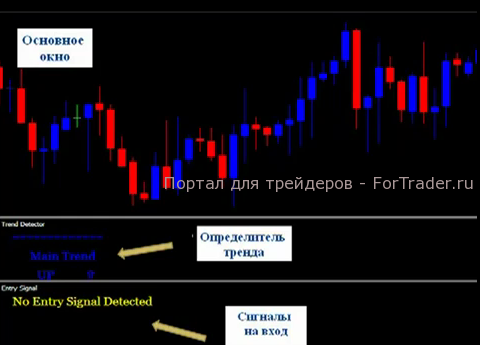 Signal strategia forex Ultimatum